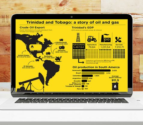 trinidad_tobago_infographic_preview