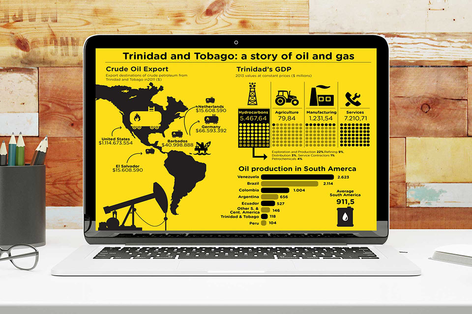 trinidad_tobago_infographic_preview