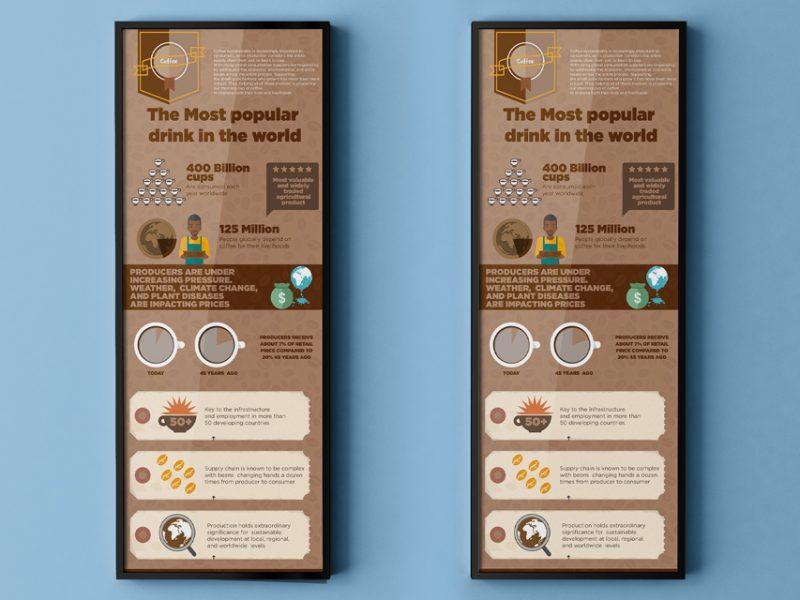 coffee_infographic_example