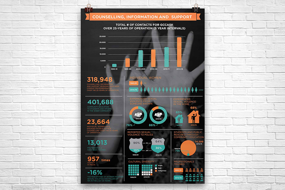 Sexual_Violence_infographic