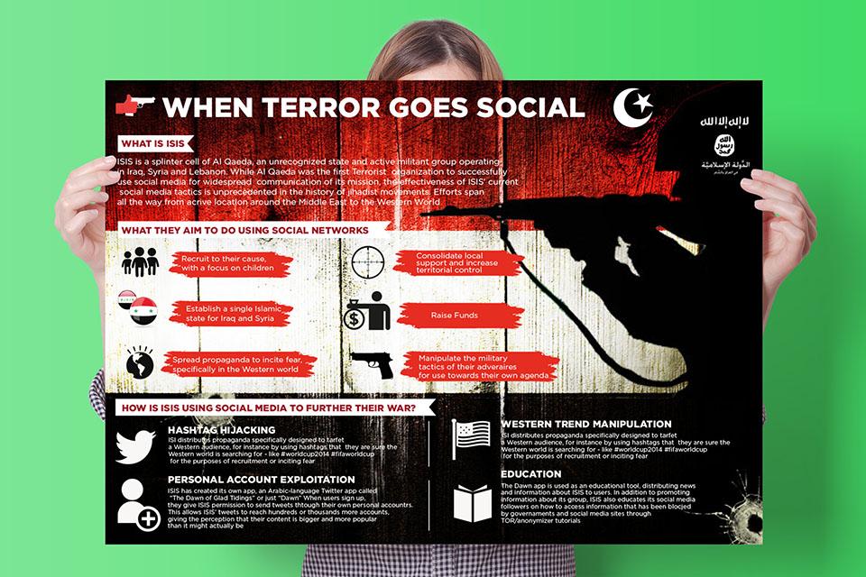 terrorism_infographic